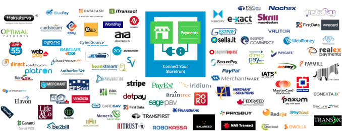 Pasarelas de pago soportadas por Spree Commerce