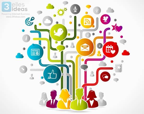 ¿Mejor un Like, Fav o un +1? Buscando la implicación en las redes sociales